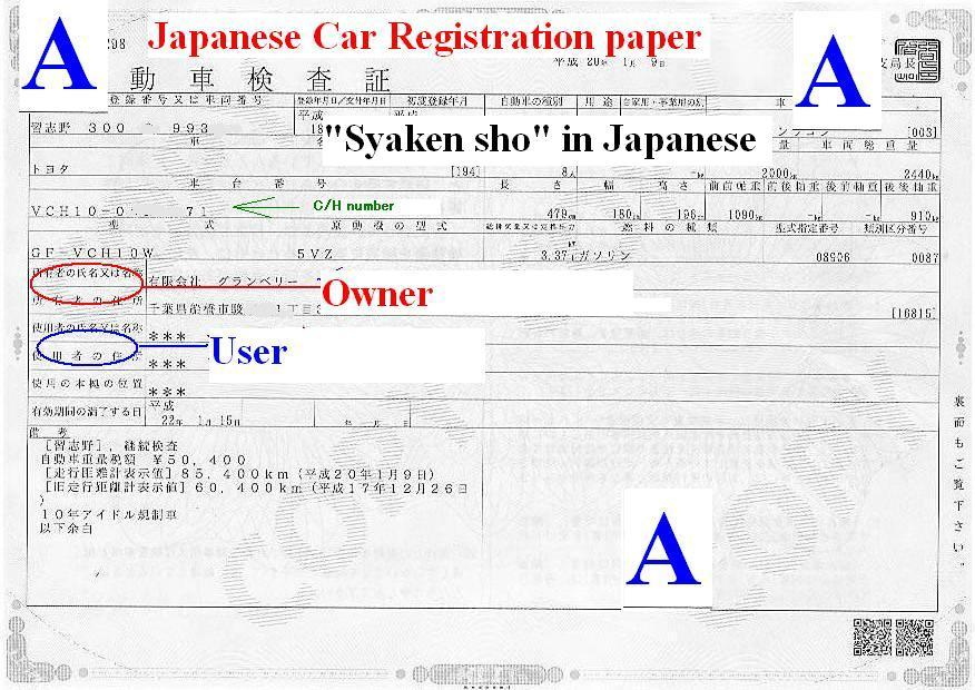 Move Moving From Japan With My Car Used Car Vehicle Import